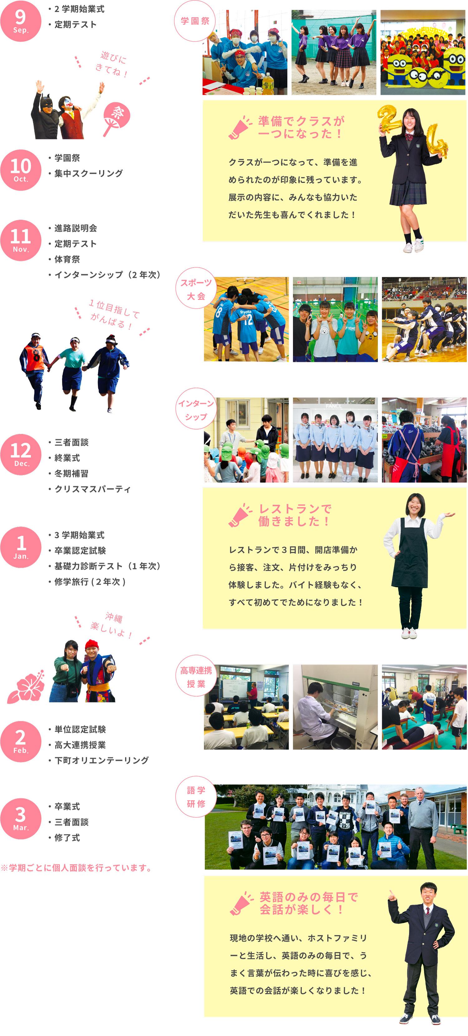 年間の学校行事